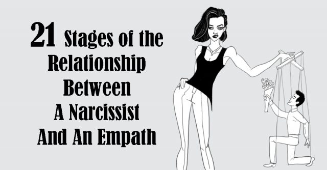 Introduction to Narcissism
